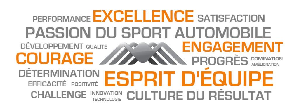 COURAGE ENGAGEMENT ESPRIT D'EQUIPE CULTURE DU RÉSULTAT PASSION DU SPORT AUTOMOBILE